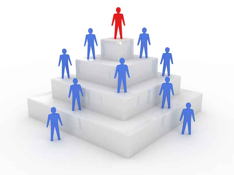 How To Build A Successful Management System