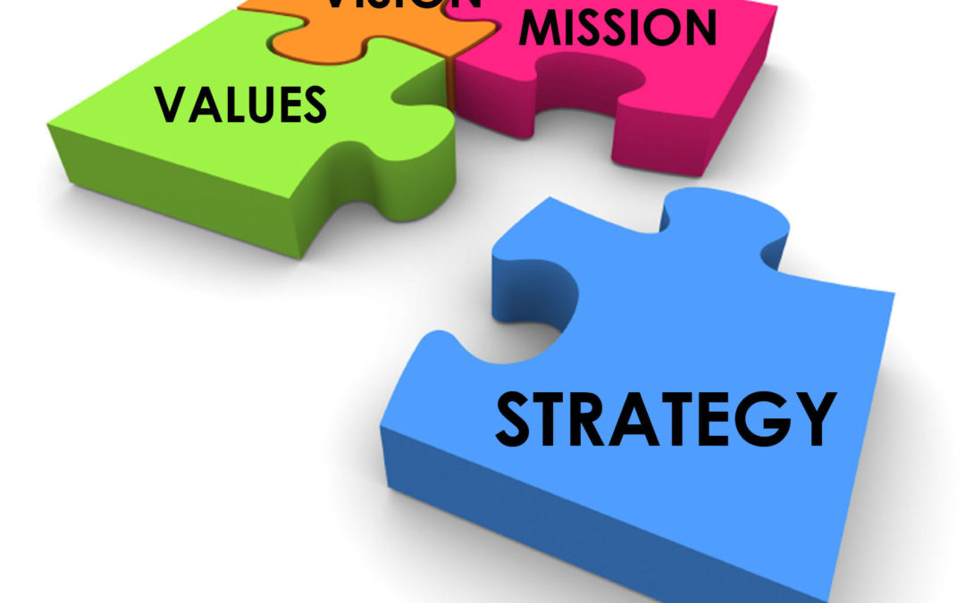 What Are The Secrets To Successful Strategic Planning?